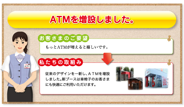 ATMを増設しました。
