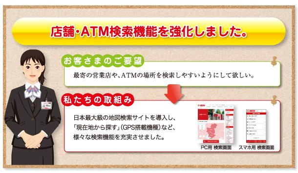 店舗・ATM検索機能を強化しました。