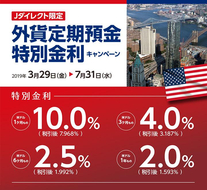 Jダイレクト限定 外貨定期預金特別金利キャンペーン 2019年3月29日(金)から7月31日(水) 特別金利 米ドル1ケ月もの10.0%(税引後 7.685%)、米ドル3ケ月もの4.0%(税引後 3.187%)、米ドル6ケ月もの2.5%(税引後 1.992%)、米ドル1年もの2.0%(税引後 1.593%)