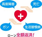 「高度障害」「死亡」「ガン」「生活習慣病」ローン全額返済!