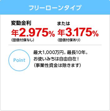 フリーローンタイプ 変動金利 年2.975%(団信付保なし)または年3.175%(団信付保あり)