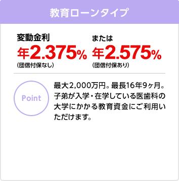 教育ローンタイプ 変動金利 年2.375%(団信付保なし)または年2.575%(団信付保あり)