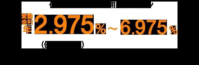 住宅ローン利用者専用カードローン 変動金利 年2.975%~6.975%(保証料込み)