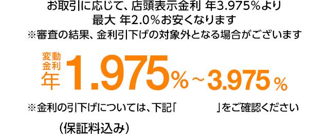 お取引に応じて、店頭表示金利 年3.975%より最大 年1.5%お安くなります 変動金利年2.475%~3.975% ※金利の引下げについては、下記「商品概要」をご確認ください(保証料込み)
