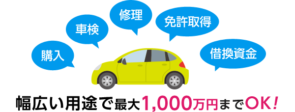 購入 車検 修理 免許取得 借換資金 幅広い用途で最大1,000万円までOK!