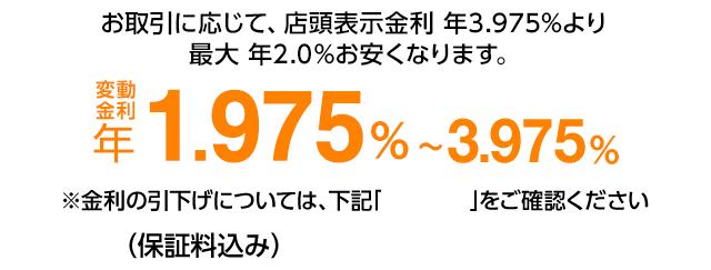 お取引に応じて、店頭表示金利 年3.975%より最大 年2.0%お安くなります。 変動金利年1.975%~3.975% ※金利の引下げについては、下記「商品概要」をご確認ください(保証料込み)保証料込みとは?